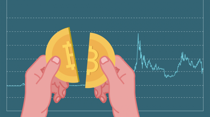 Bitcoin Halving / Halbierung der Bitcoin Mining